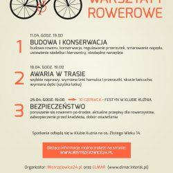 Otwarte warsztaty rowerowe w Mistrzejowicach